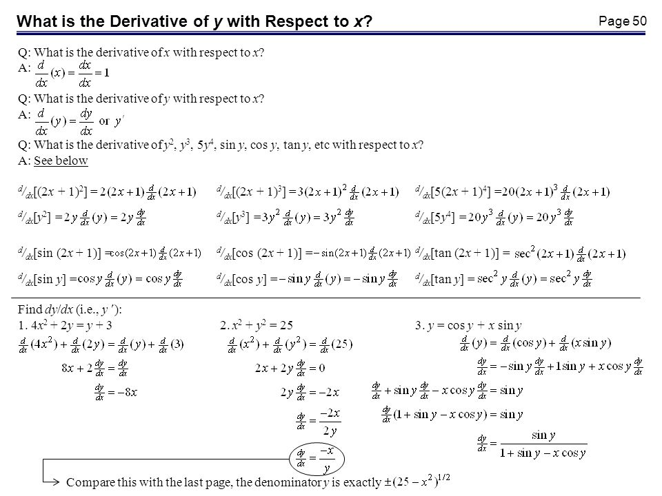 Page 50 What is the Derivative of y with Respect to x? Q: What is the derivative of x with respect to x? A: Q: What is the derivative of y with respec