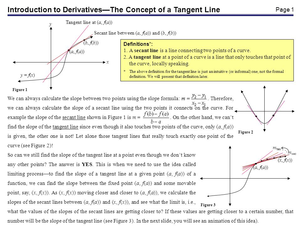 Page 0 Introduction to Derivatives