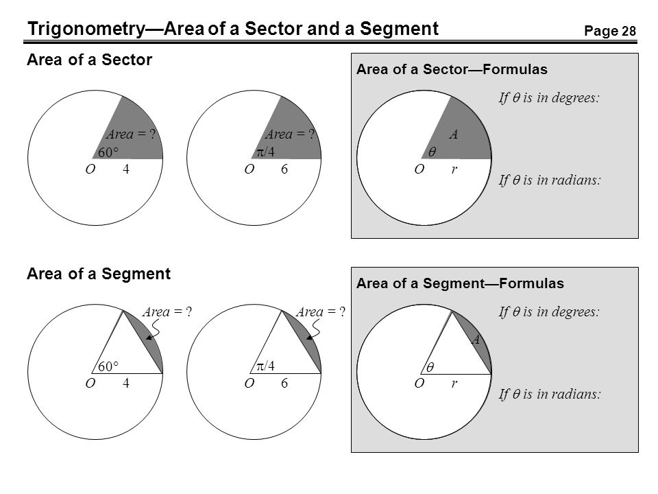TrigonometryArea of a Sector and a Segment Area of a Sector 60° Area = ? O4 Area of a SectorFormulas /4 Area = ? O6 If is in degrees: If is in radians