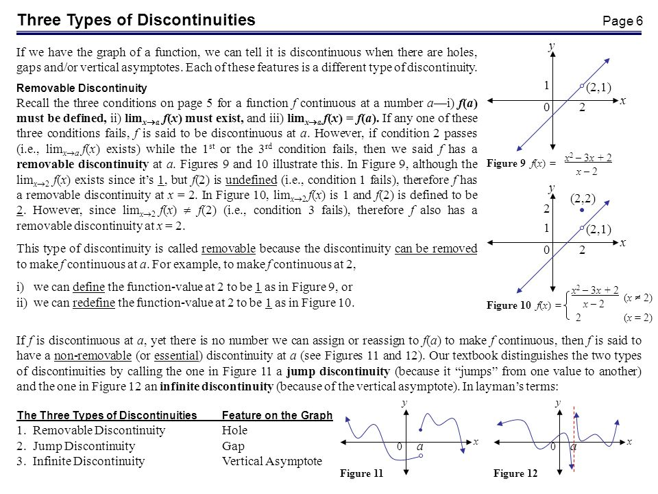 Page 5 Whether the limit of f(x) as x approaches a exists, together with, whether the function f(x) is defined at a, has an important implication to a
