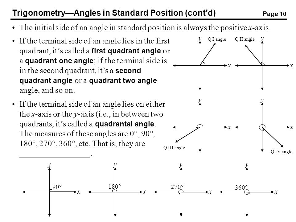 Page 10 The initial side of an angle in standard position is always the positive x-axis. x y 360° x y 270° x y 180° TrigonometryAngles in Standard Pos