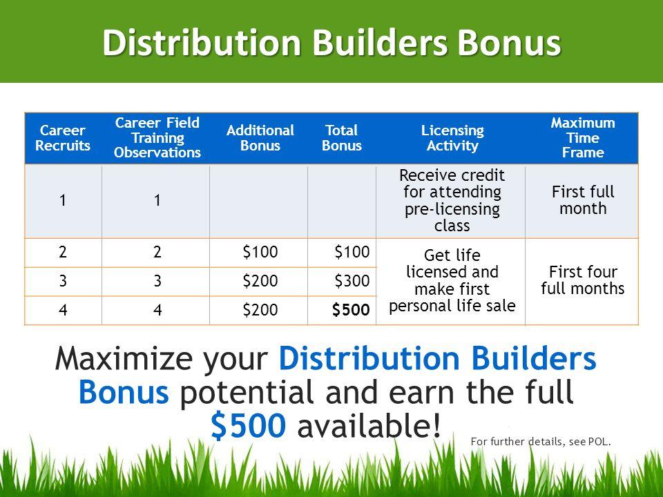 Distribution Builders Bonus Career Recruits Career Field Training Observations Additional Bonus Total Bonus Licensing Activity Maximum Time Frame 11 R