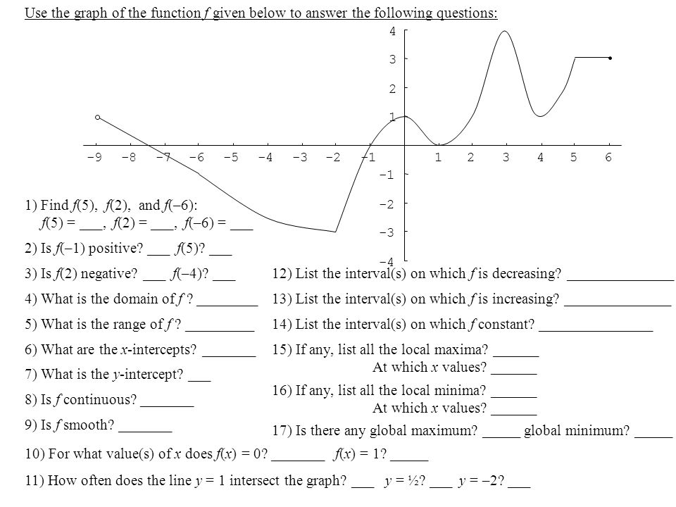 1) Find f(5), f(2), and f(–6): f(5) = ___, f(2) = ___, f(–6) = ___ Use the graph of the function f given below to answer the following questions: 2) Is f(–1) positive.
