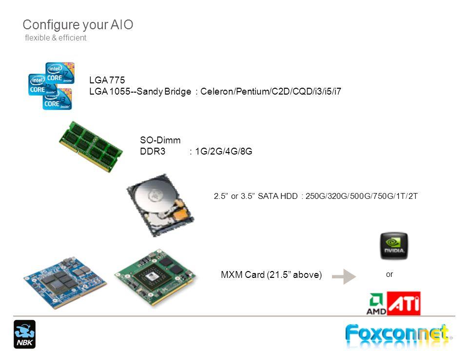 Configure your AIO flexible & efficient LGA 775 LGA 1055--Sandy Bridge : Celeron/Pentium/C2D/CQD/i3/i5/i7 SO-Dimm DDR3 : 1G/2G/4G/8G 2.5 or 3.5 SATA H