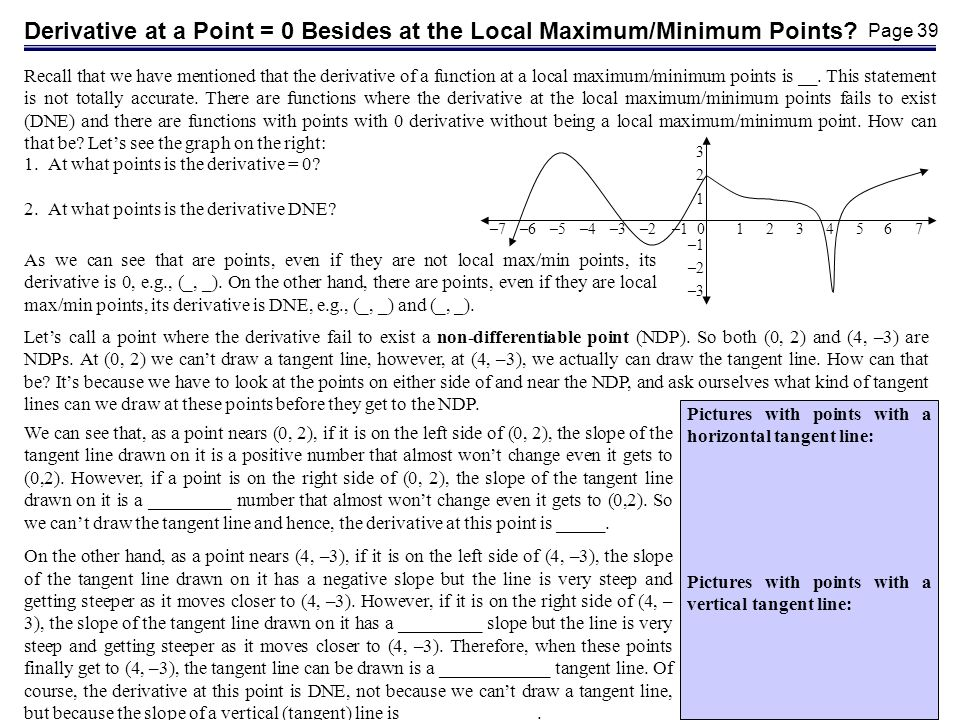 Page 39 Derivative at a Point = 0 Besides at the Local Maximum/Minimum Points.