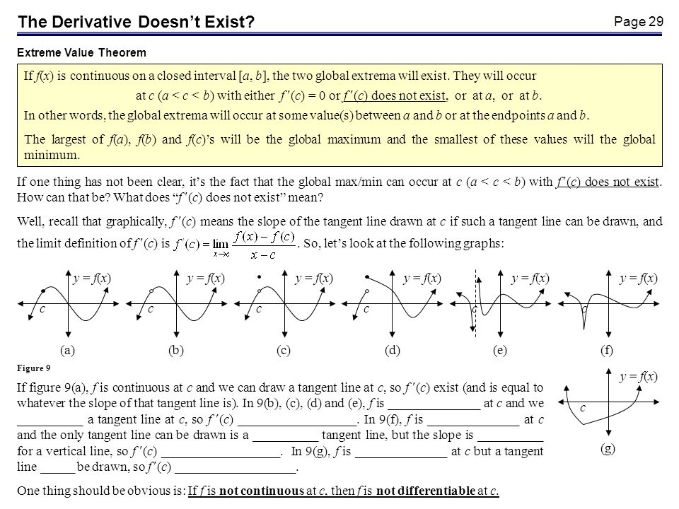 Page 29 The Derivative Doesnt Exist? If f(x) is continuous on a closed interval [a, b], the two global extrema will exist. They will occur at c (a < c