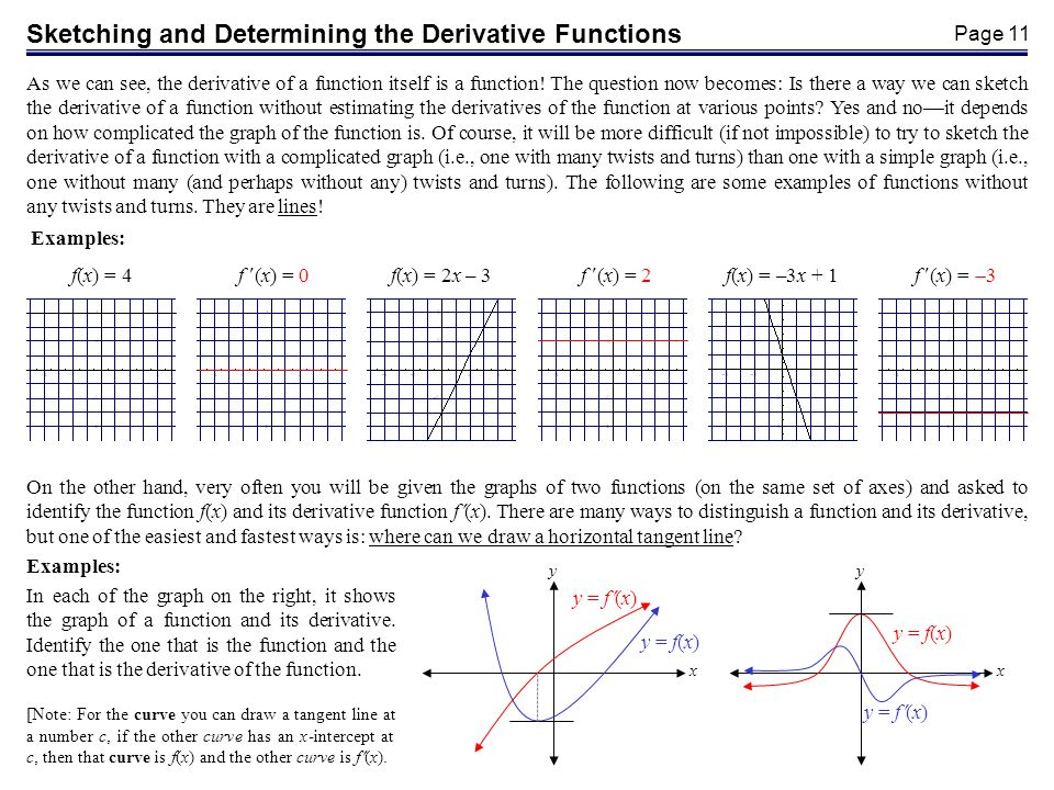 Page 12 Recall that the derivative of a function at a number a, by considering (a, f(a)) as the fixed point and (x, f(x)) as a point that varies, is So, how do we find the derivative of a function at any number x, i.e., the derivative of a function.