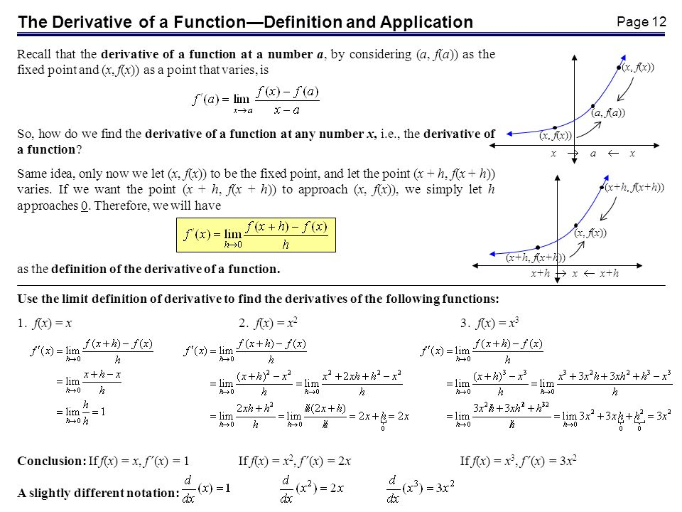 Page 12 Recall that the derivative of a function at a number a, by considering (a, f(a)) as the fixed point and (x, f(x)) as a point that varies, is S