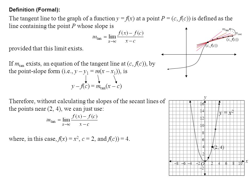The tangent line to the graph of a function y = f(x) at a point P = (c, f(c)) is defined as the line containing the point P whose slope is provided that this limit exists.