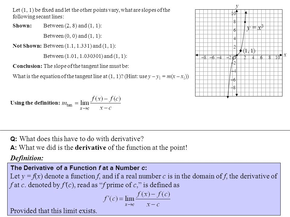 Using the definition: y –4 –8 2 4 6 8 10 y = x 3 (1, 1) –6–4–2 x O 246 810–8 –6 Let (1, 1) be fixed and let the other points vary, what are slopes of
