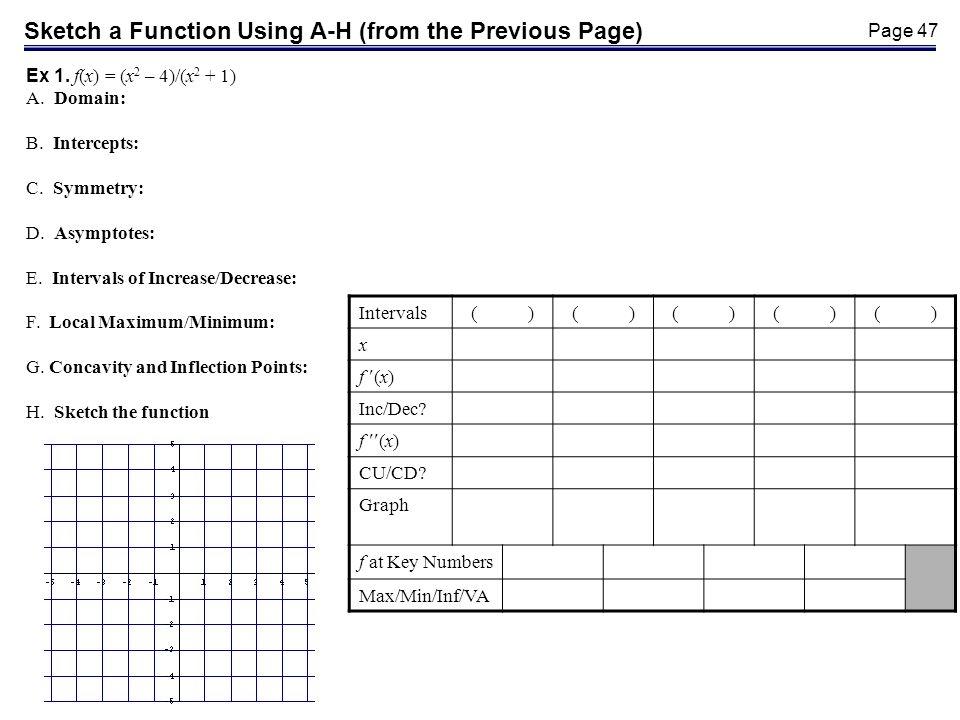 Page 47 Ex 1. f(x) = (x 2 – 4)/(x 2 + 1) A. Domain: B. Intercepts: C. Symmetry: D. Asymptotes: E. Intervals of Increase/Decrease: F. Local Maximum/Min