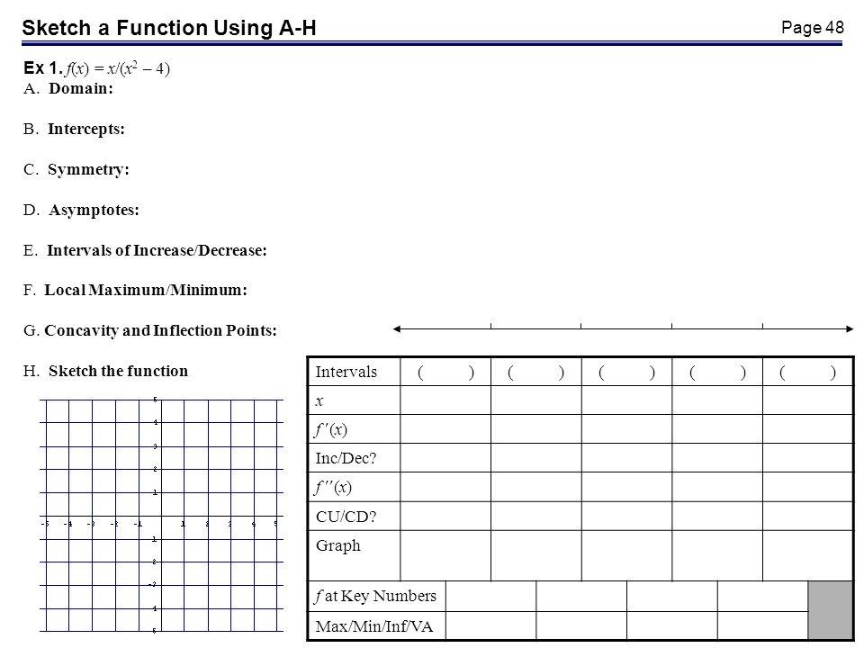 Page 48 Ex 1. f(x) = x/(x 2 – 4) A. Domain: B. Intercepts: C. Symmetry: D. Asymptotes: E. Intervals of Increase/Decrease: F. Local Maximum/Minimum: G.