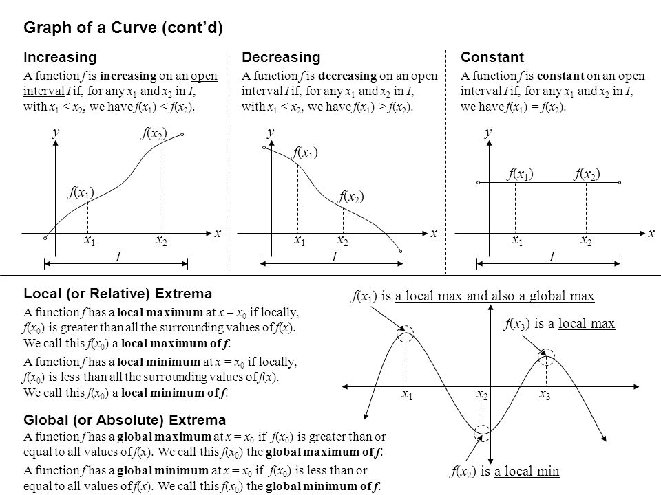 Graph of a Curve (contd) Increasing A function f is increasing on an open interval I if, for any x 1 and x 2 in I, with x 1 < x 2, we have f(x 1 ) < f