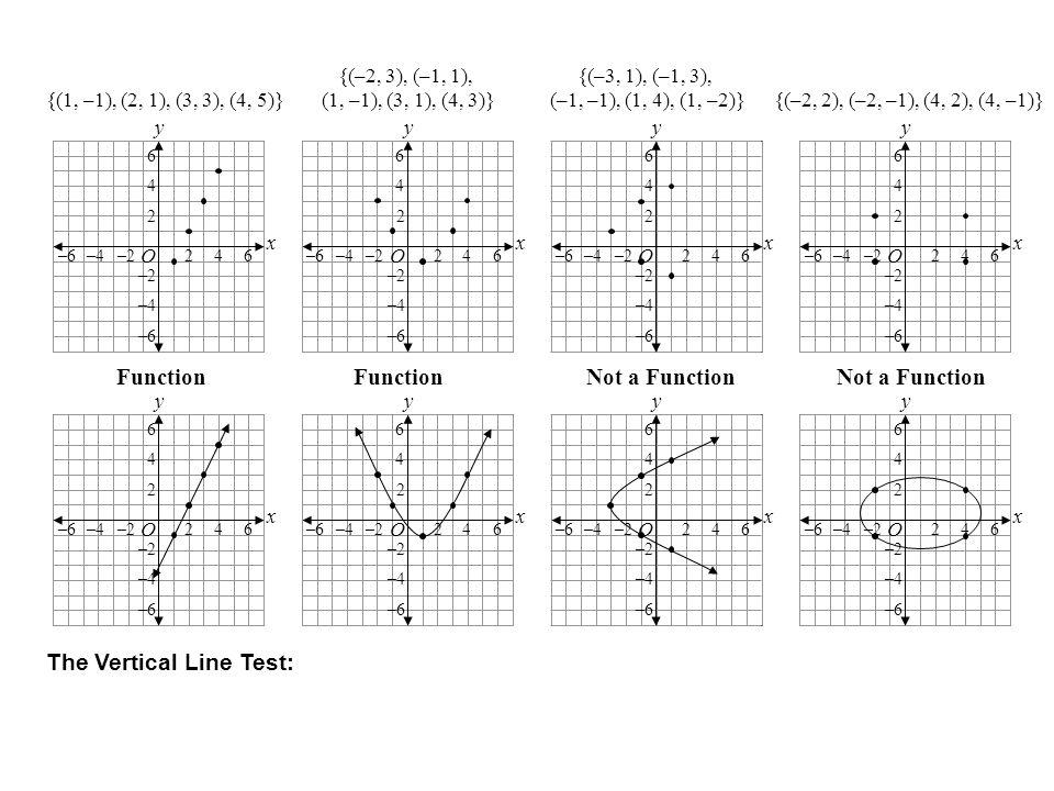 y x O 246 2 4 6 –6 –4 –2 –6–4–2 y x O 246 2 4 6 –6 –4 –2 –6–4–2 y x O 246 2 4 6 –6 –4 –2 –6–4–2 y x O 246 2 4 6 –6 –4 –2 –6–4–2 y x O 246 2 4 6 –6 –4