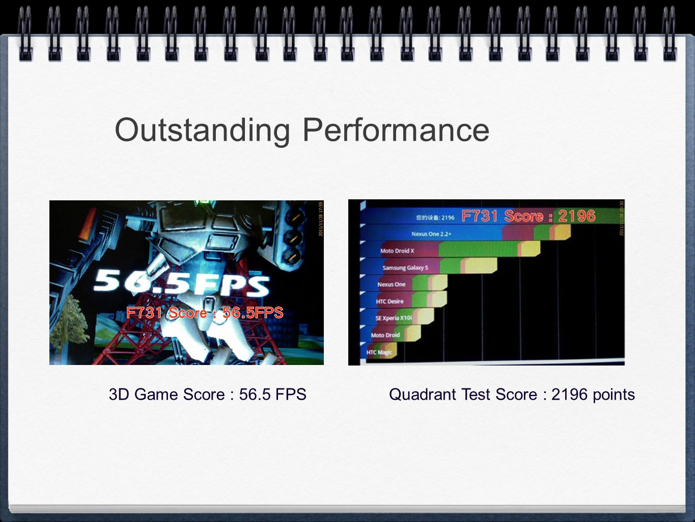 Outstanding Performance 3D Game Score : 56.5 FPSQuadrant Test Score : 2196 points
