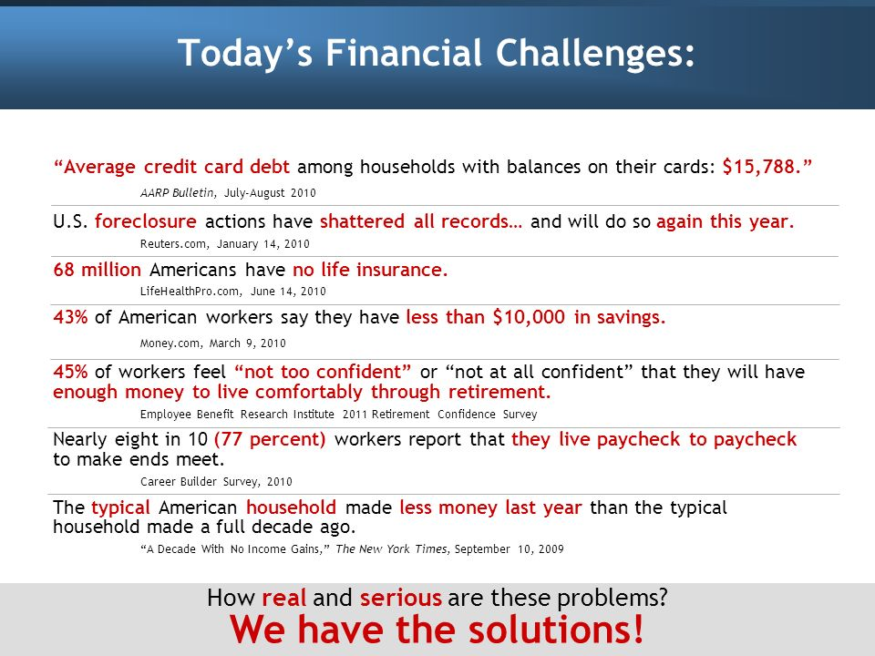 Todays Financial Challenges: Average credit card debt among households with balances on their cards: $15,788. AARP Bulletin, July-August 2010 U.S. for