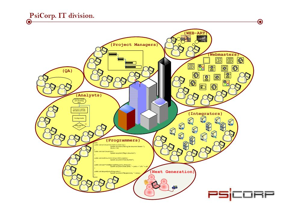 PsiCorp. IT division.