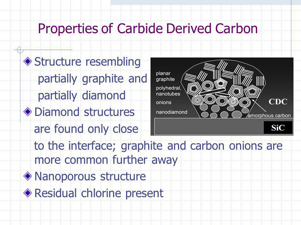 Properties of Carbide Derived Carbon Structure resembling partially graphite and partially diamond Diamond structures are found only close to the interface; graphite and carbon onions are more common further away Nanoporous structure Residual chlorine present