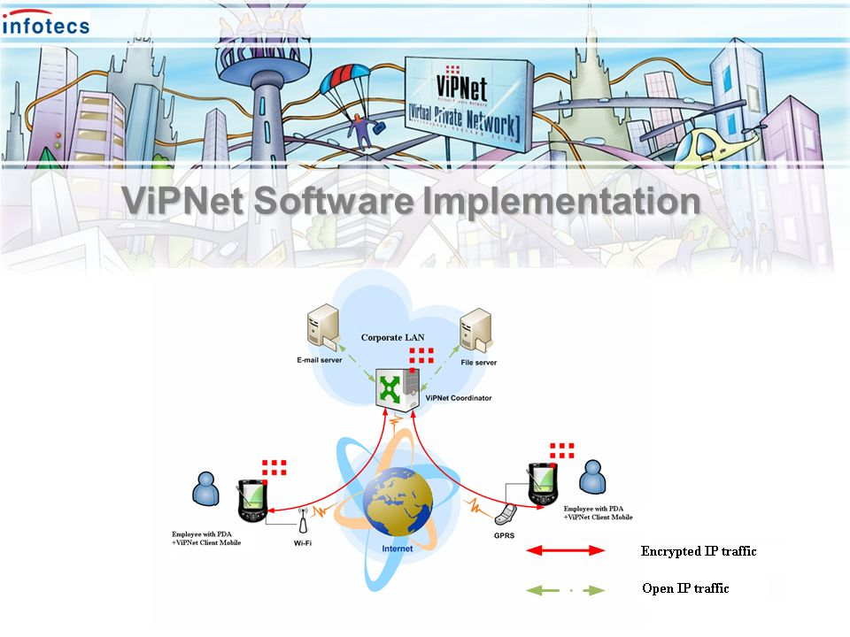 ViPNet Software Implementation