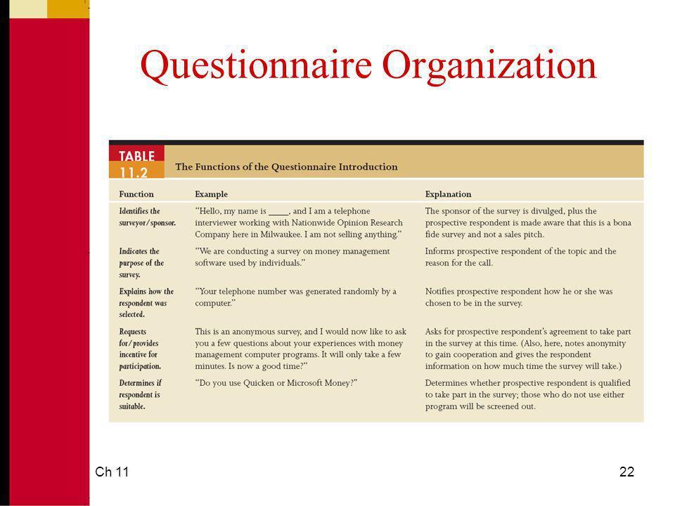 Ch 1122 Questionnaire Organization