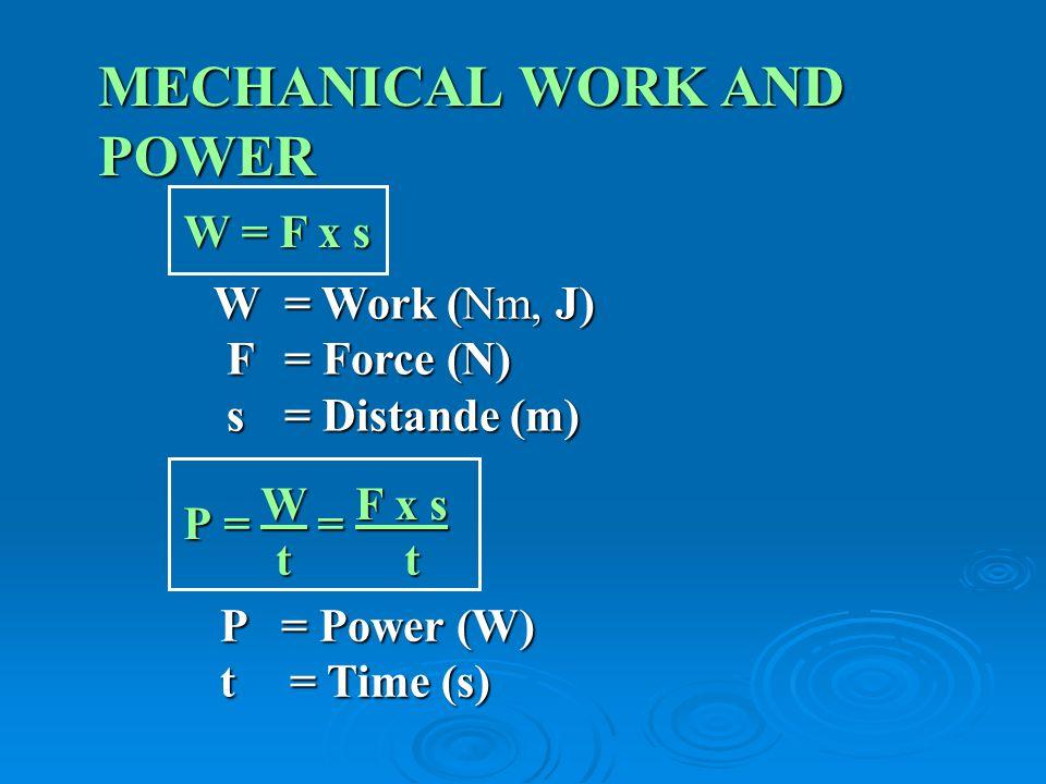 MECHANICAL WORK AND POWER W= Work (Nm, J) W= Work (Nm, J) F = Force (N) F = Force (N) s = Distande (m) s = Distande (m) W = F x s P = Power (W) P = Po