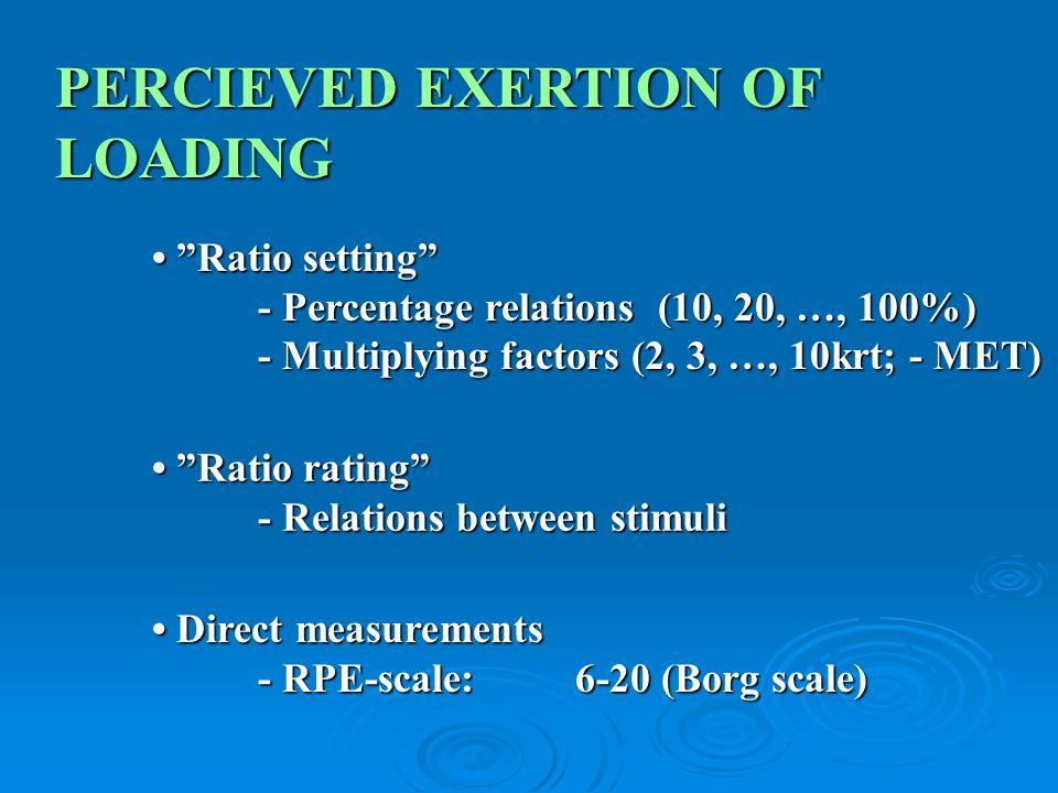 PERCIEVED EXERTION OF LOADING Ratio setting Ratio setting - Percentage relations (10, 20, …, 100%) - Multiplying factors (2, 3, …, 10krt; - MET) Ratio