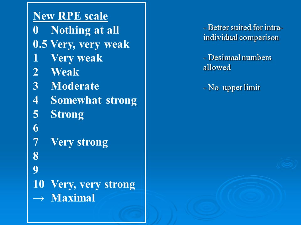 New RPE scale 0 Nothing at all 0.5 Very, very weak 1 Very weak 2 Weak 3 Moderate 4 Somewhat strong 5 Strong 6 7 Very strong Very, very strong Maximal - Better suited for intra- individual comparison - Desimaal numbers allowed - No upper limit