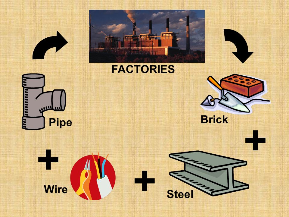 + + + FACTORIES Brick Steel Wire Pipe