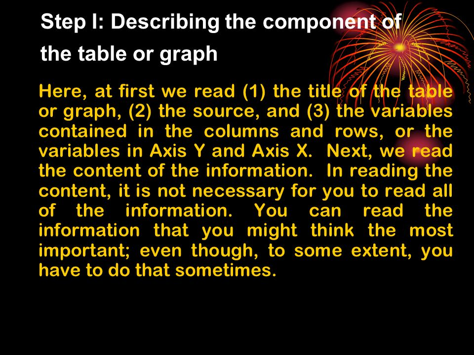 Step I: Describing the component of the table or graph Here, at first we read (1) the title of the table or graph, (2) the source, and (3) the variables contained in the columns and rows, or the variables in Axis Y and Axis X.