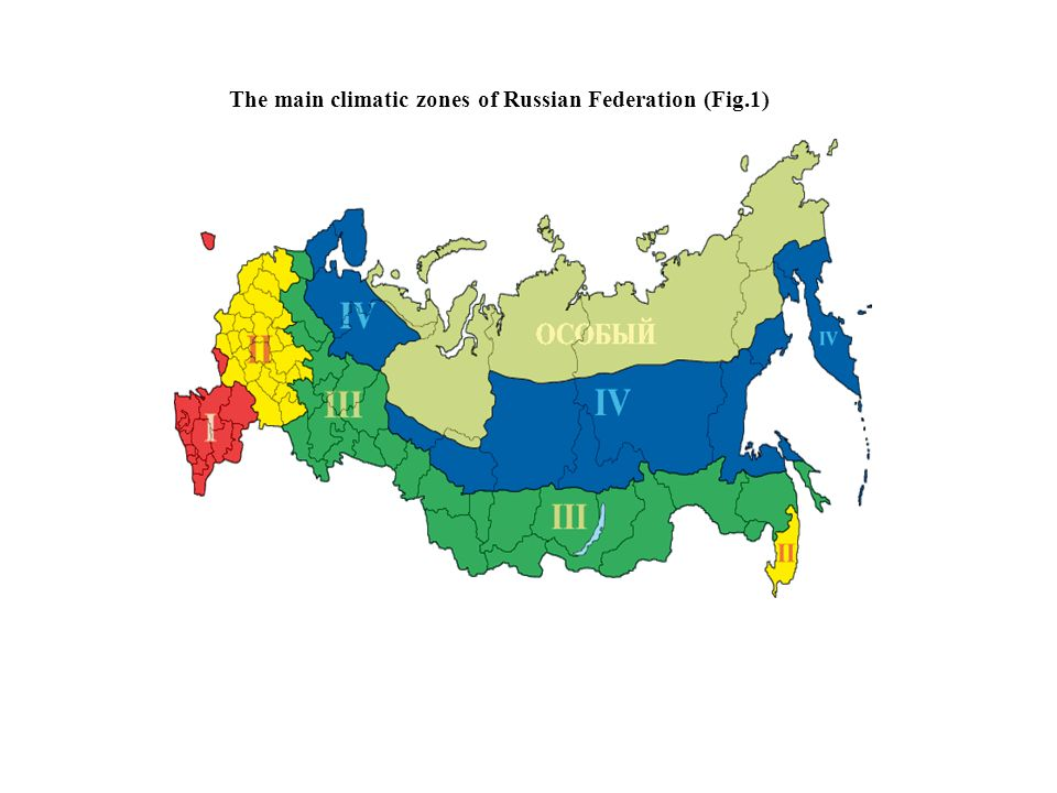 The main climatic zones of Russian Federation (Fig.1)