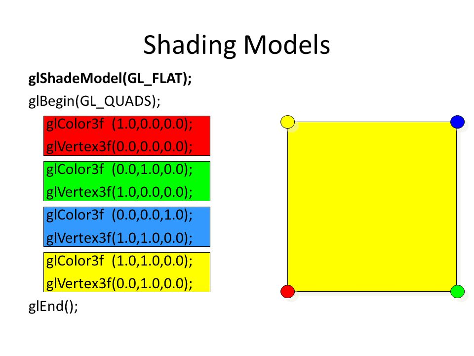 Shading Models glShadeModel(GL_FLAT); glBegin(GL_QUADS); glColor3f (1.0,0.0,0.0); glVertex3f(0.0,0.0,0.0); glColor3f (0.0,1.0,0.0); glVertex3f(1.0,0.0,0.0); glColor3f (0.0,0.0,1.0); glVertex3f(1.0,1.0,0.0); glColor3f (1.0,1.0,0.0); glVertex3f(0.0,1.0,0.0); glEnd();