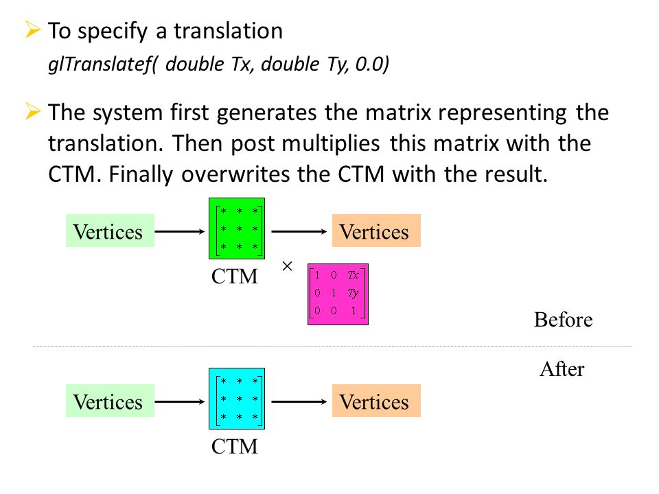 To specify a translation glTranslatef( double Tx, double Ty, 0.0) The system first generates the matrix representing the translation. Then post multip