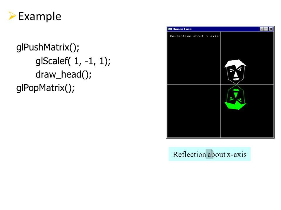 Example glPushMatrix(); glScalef( 1, -1, 1); draw_head(); glPopMatrix(); Reflection about x-axis