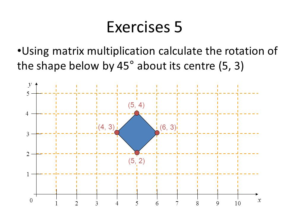 Exercises 5 Using matrix multiplication calculate the rotation of the shape below by 45° about its centre (5, 3) x y 0 1 1 2 2 345678910 3 4 5 (5, 4)