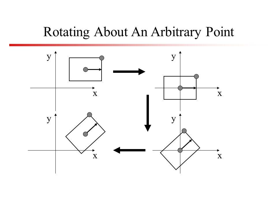Rotating About An Arbitrary Point x y x y x y x y