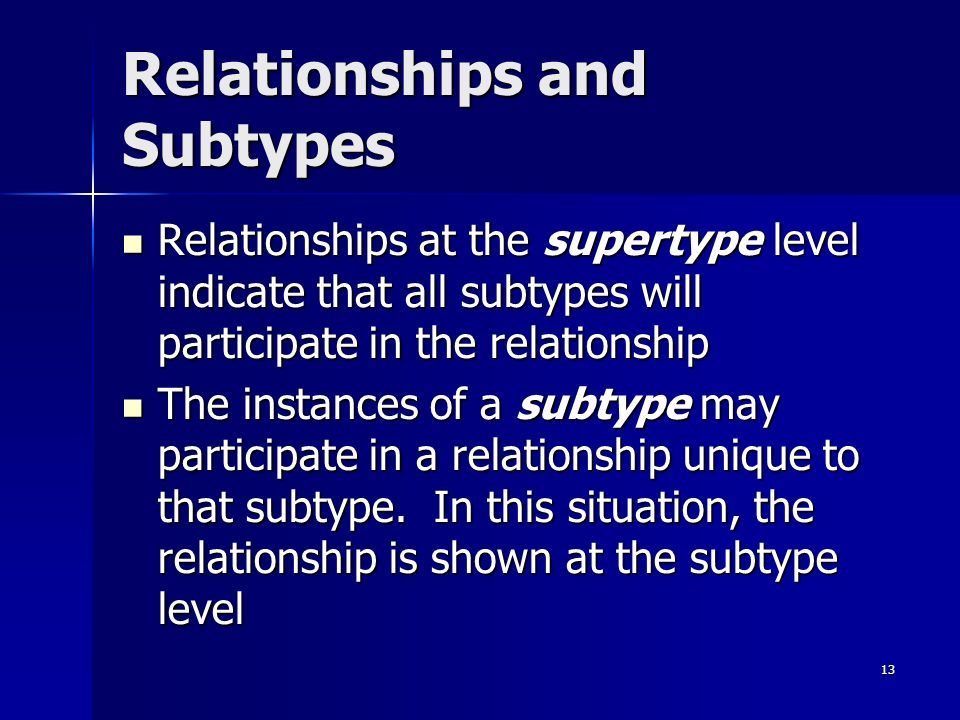 13 Relationships and Subtypes Relationships at the supertype level indicate that all subtypes will participate in the relationship Relationships at th