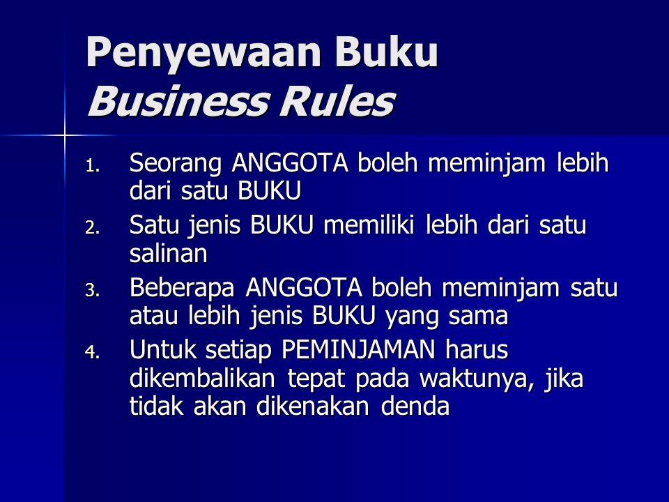 Penyewaan Buku Business Rules 1. Seorang ANGGOTA boleh meminjam lebih dari satu BUKU 2. Satu jenis BUKU memiliki lebih dari satu salinan 3. Beberapa A