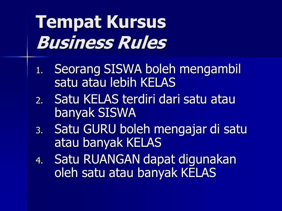 Tempat Kursus Business Rules 1. Seorang SISWA boleh mengambil satu atau lebih KELAS 2. Satu KELAS terdiri dari satu atau banyak SISWA 3. Satu GURU bol