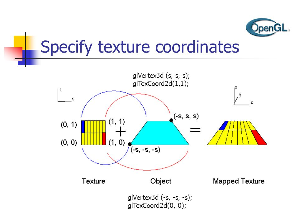 Specify texture coordinates glVertex3d (s, s, s); glTexCoord2d(1,1); glVertex3d (-s, -s, -s); glTexCoord2d(0, 0);