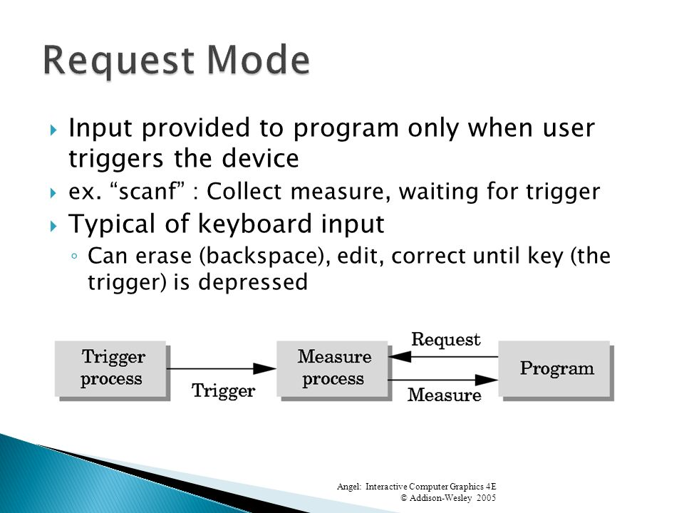 Input provided to program only when user triggers the device ex.