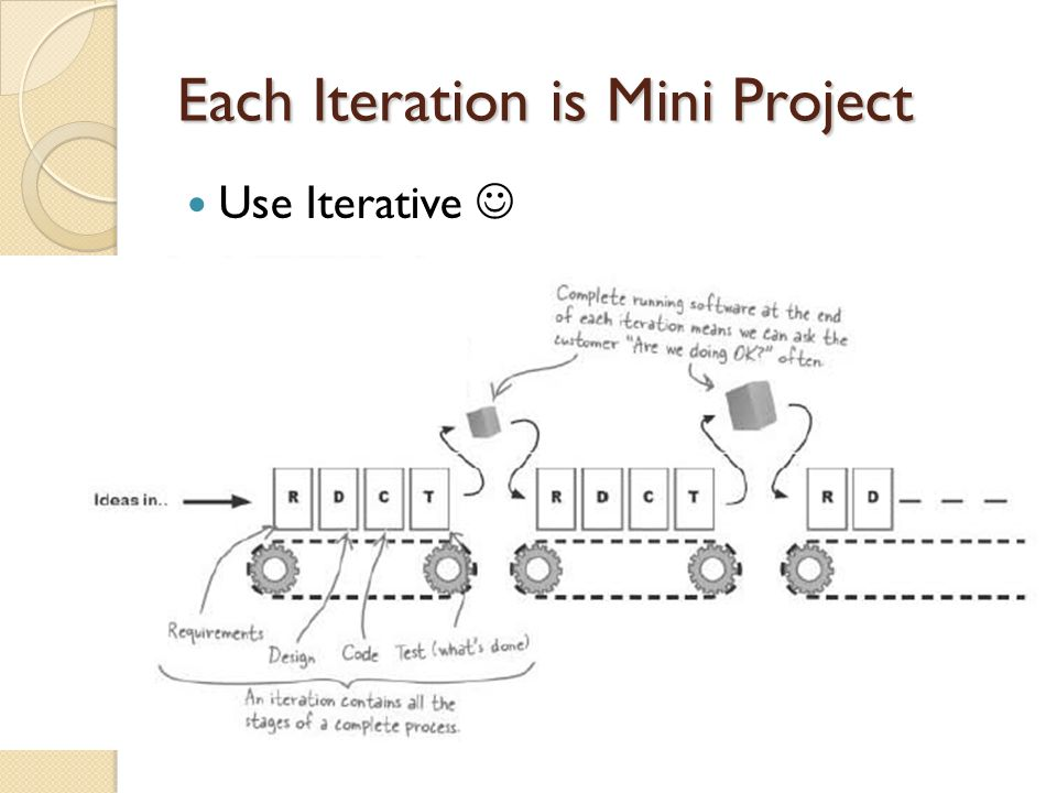 Each Iteration is Mini Project Use Iterative