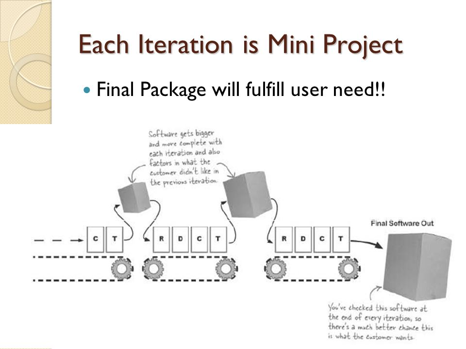 Each Iteration is Mini Project Final Package will fulfill user need!!