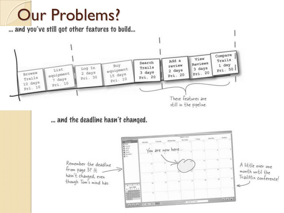 Our Problems?