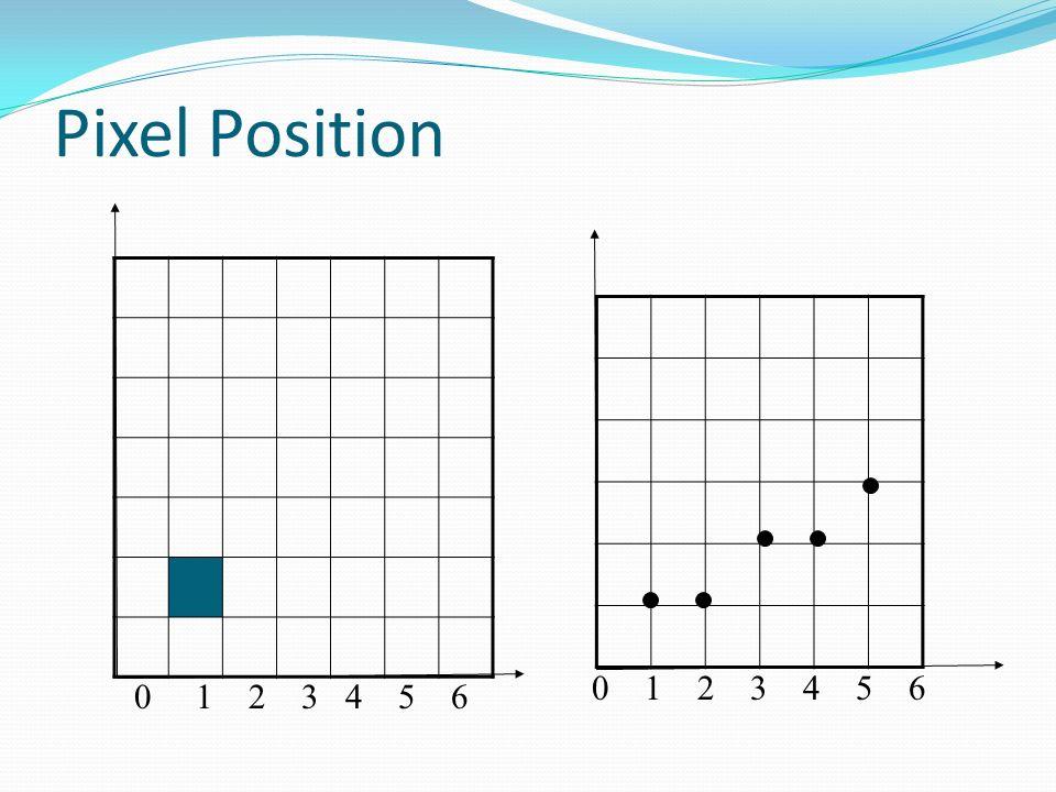 Pixel Position 0 1 2 3 4 5 6