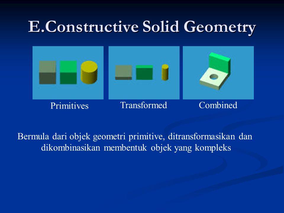 E.Constructive Solid Geometry Primitives TransformedCombined Bermula dari objek geometri primitive, ditransformasikan dan dikombinasikan membentuk obj
