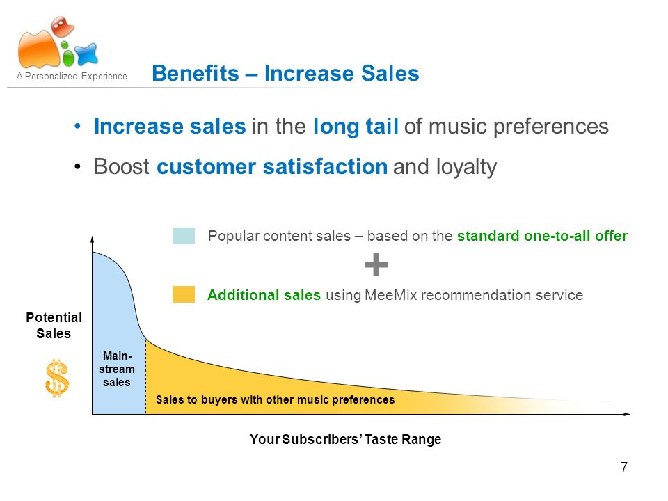 7 A Personalized Experience Benefits – Increase Sales Your Subscribers Taste Range Potential Sales Sales to buyers with other music preferences Additional sales using MeeMix recommendation service + Popular content sales – based on the standard one-to-all offer Main- stream sales Increase sales in the long tail of music preferences Boost customer satisfaction and loyalty