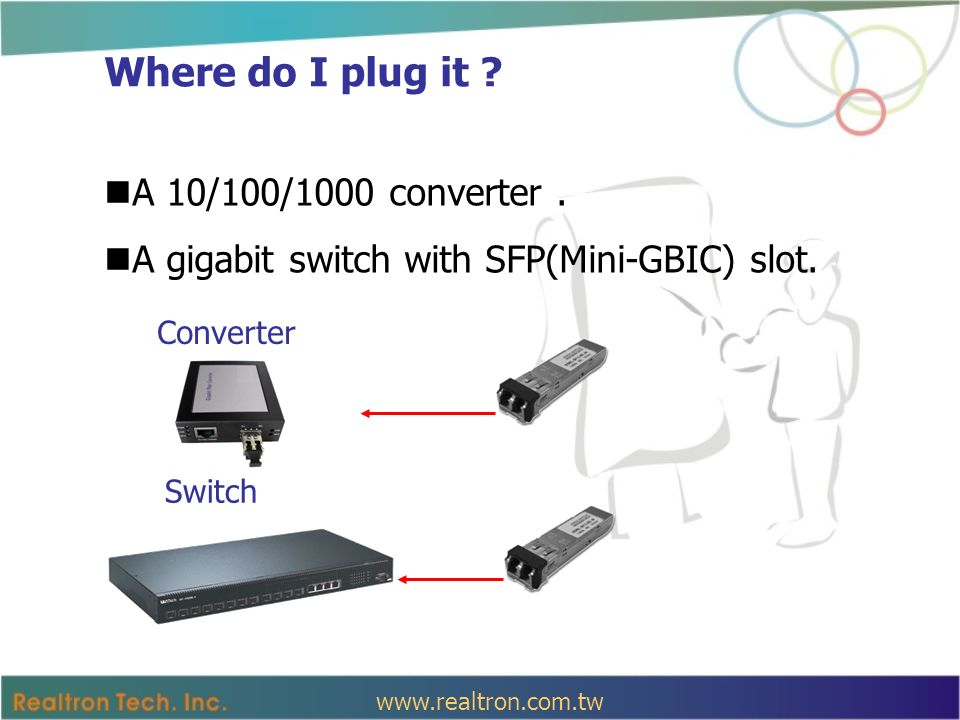 Where do I plug it ? A 10/100/1000 converter. A gigabit switch with SFP(Mini-GBIC) slot. Converter Switch www.realtron.com.tw