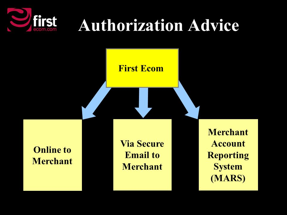 Authorization Advice Online to Merchant Via Secure  to Merchant Merchant Account Reporting System (MARS) First Ecom