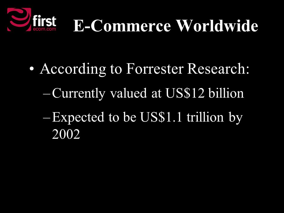 E-Commerce Worldwide According to Forrester Research: –Currently valued at US$12 billion –Expected to be US$1.1 trillion by 2002