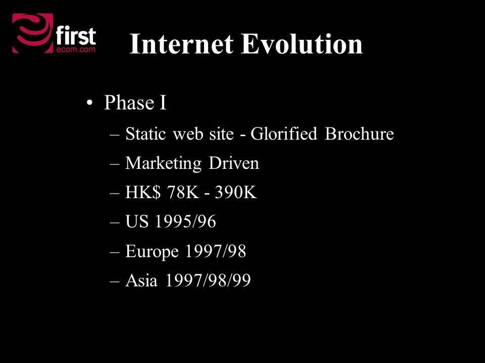 Internet Evolution Phase I –Static web site - Glorified Brochure –Marketing Driven –HK$ 78K - 390K –US 1995/96 –Europe 1997/98 –Asia 1997/98/99